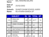 Error in total grade in my result of class 10 th CBSE